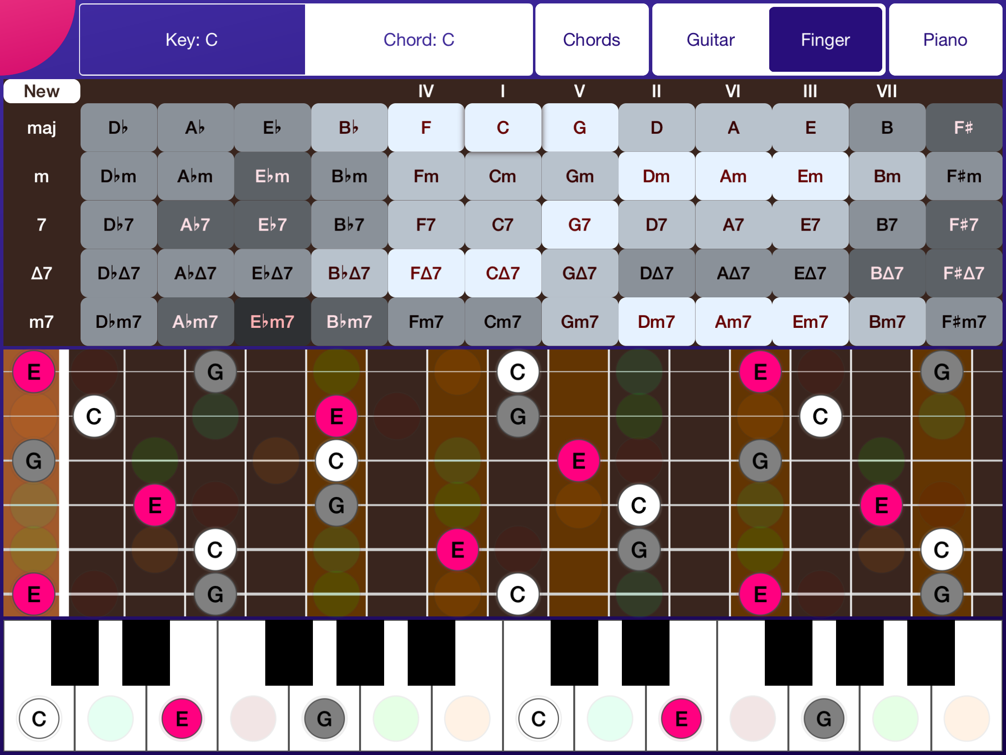Main screen with all chord notes displayed
